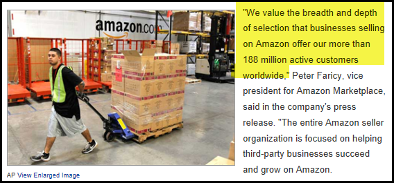 amazon wholesale inventory
